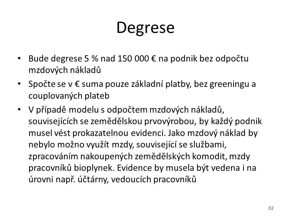 Degrese Bude degrese 5 % nad 150 000 € na podnik bez odpočtu mzdových nákladů.