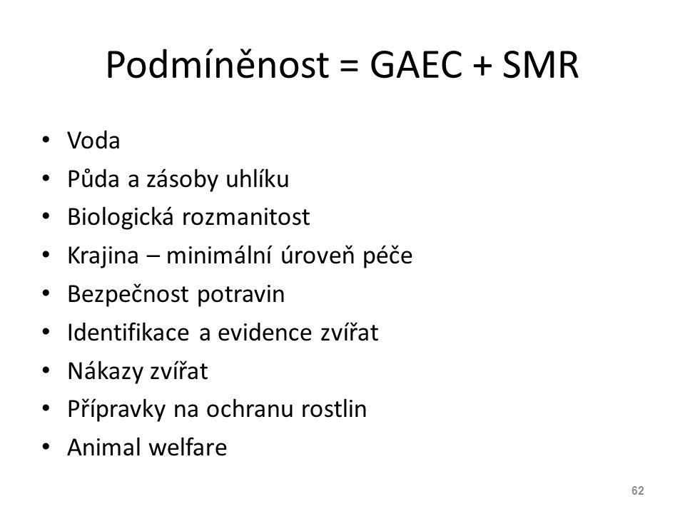 Podmíněnost = GAEC + SMR