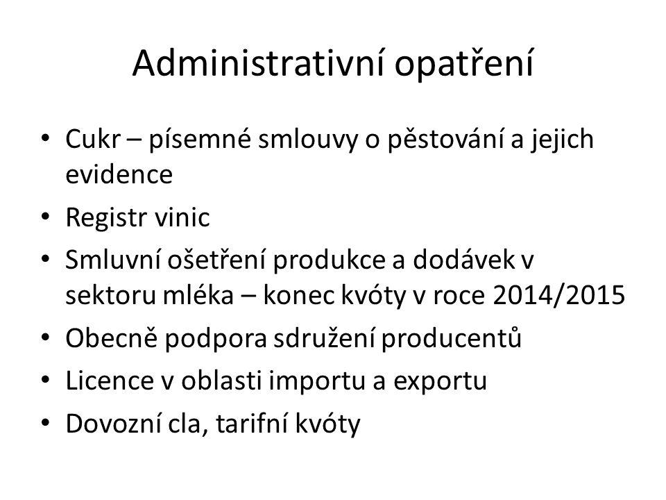 Administrativní opatření
