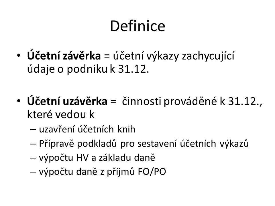 Definice Účetní závěrka = účetní výkazy zachycující údaje o podniku k 31.12. Účetní uzávěrka = činnosti prováděné k 31.12., které vedou k.