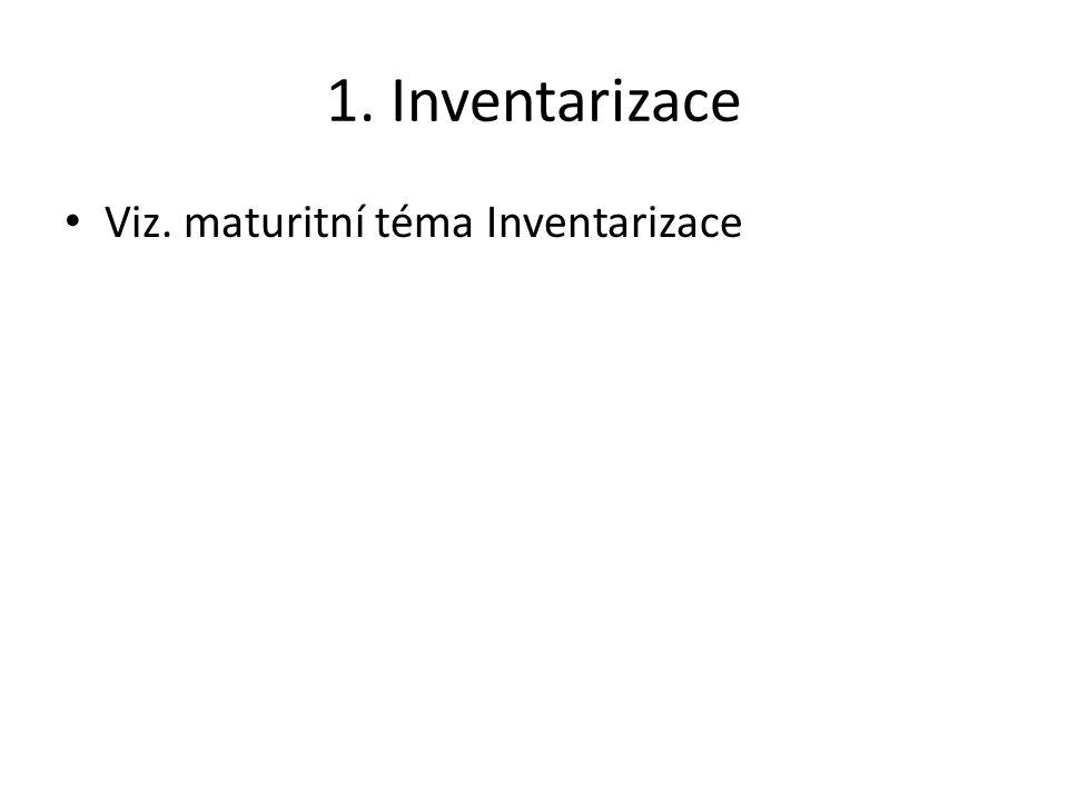 1. Inventarizace Viz. maturitní téma Inventarizace