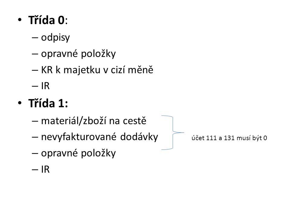 Třída 0: Třída 1: odpisy opravné položky KR k majetku v cizí měně IR
