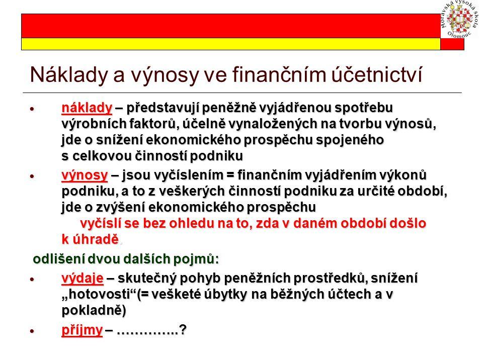 Náklady a výnosy ve finančním účetnictví