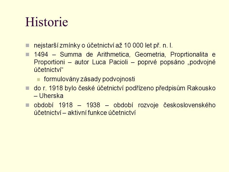 Historie nejstarší zmínky o účetnictví až 10 000 let př. n. l.