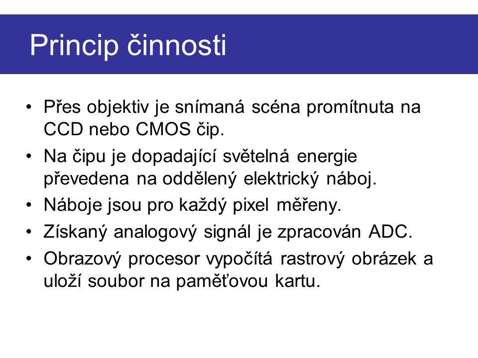 Princip činnosti Přes objektiv je snímaná scéna promítnuta na CCD nebo CMOS čip.