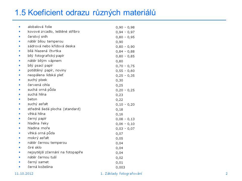 1.5 Koeficient odrazu různých materiálů