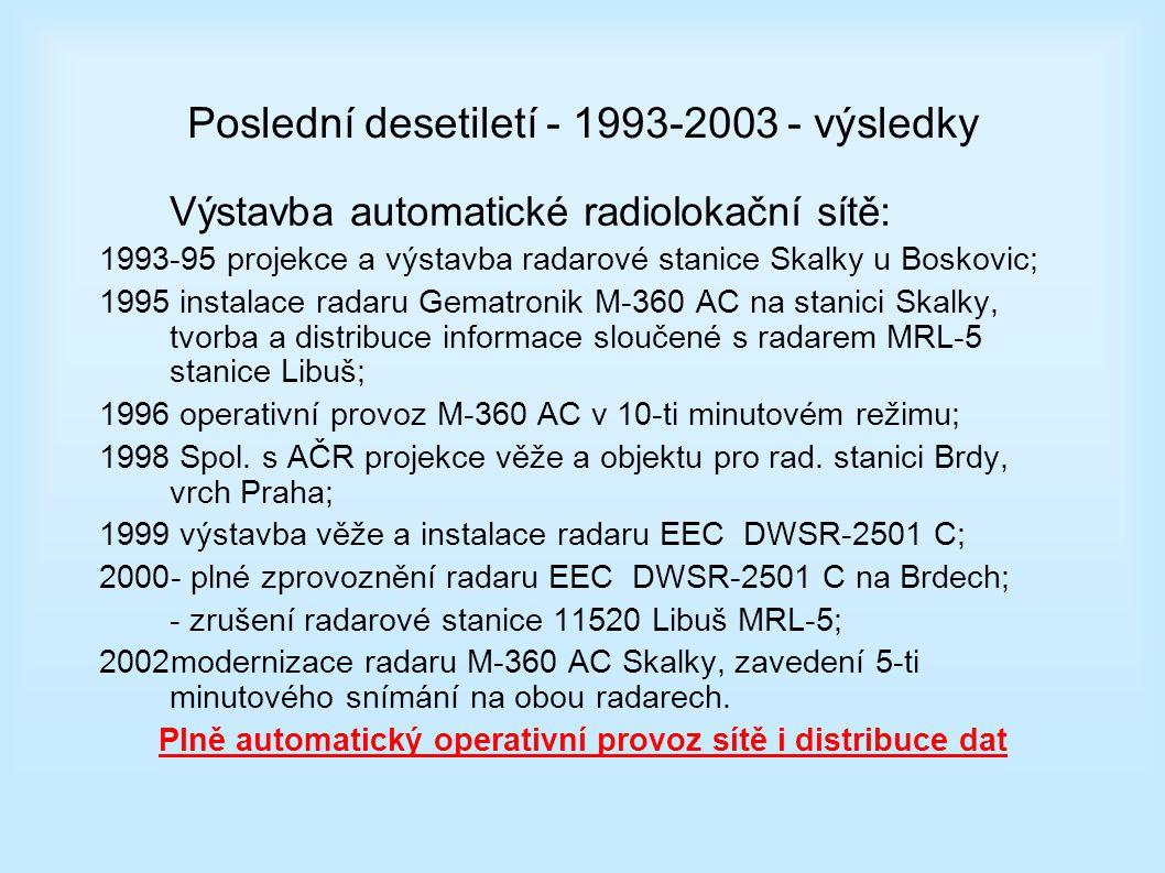 Poslední desetiletí - 1993-2003 - výsledky
