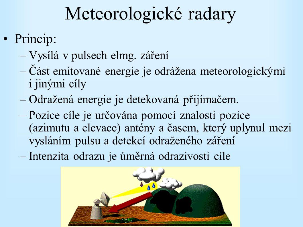 Meteorologické radary