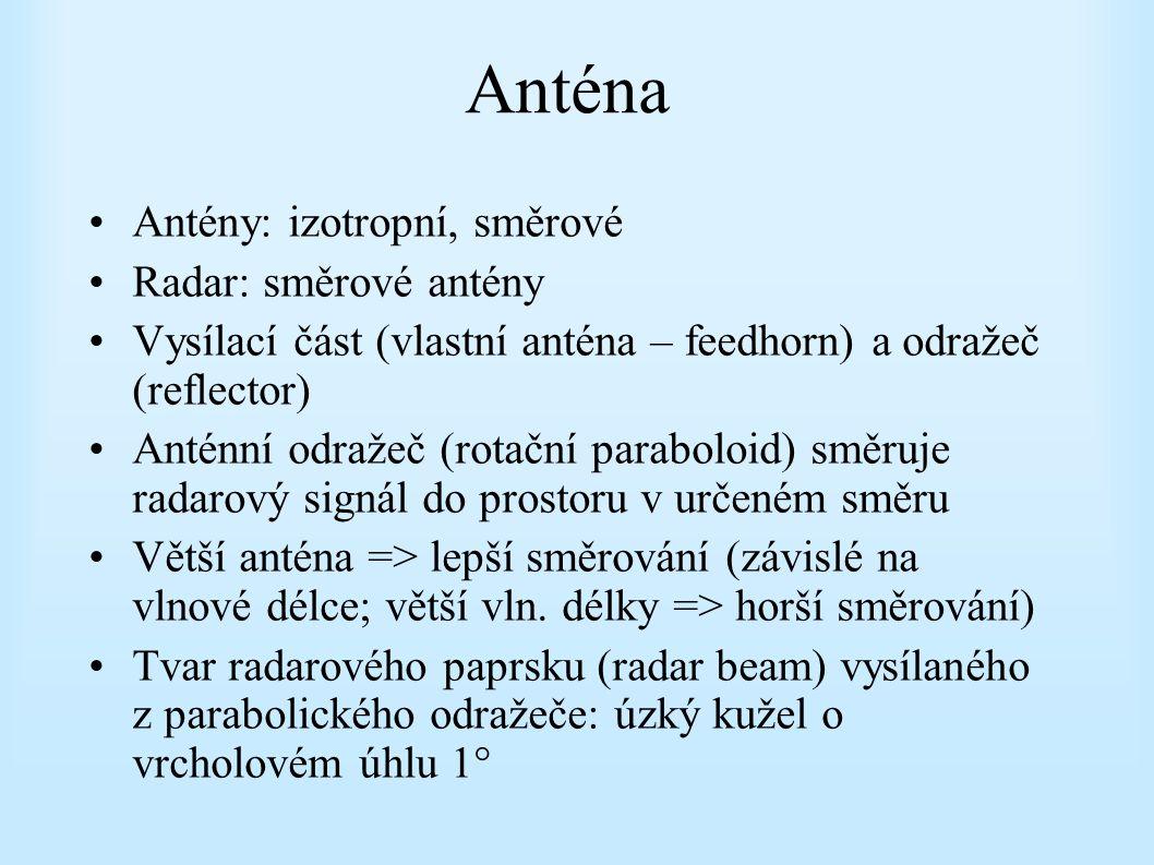 Anténa Antény: izotropní, směrové Radar: směrové antény
