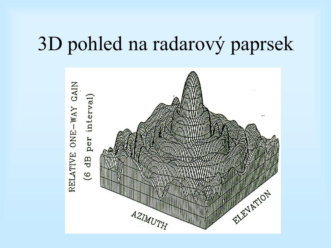 3D pohled na radarový paprsek