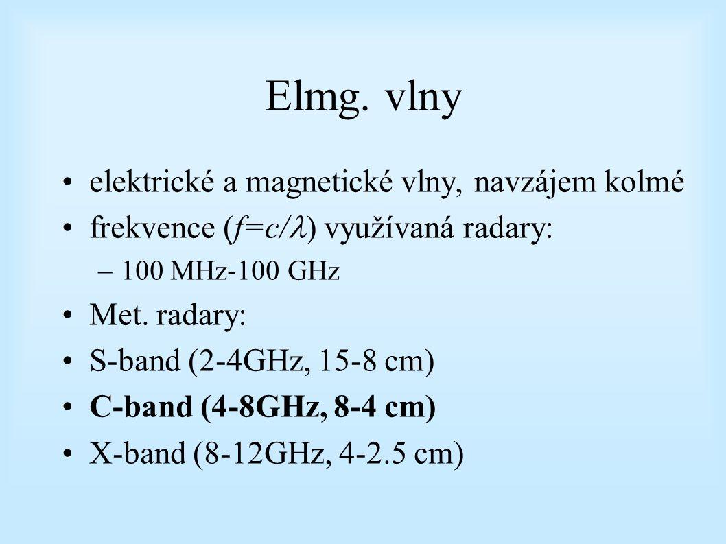 Elmg. vlny elektrické a magnetické vlny, navzájem kolmé