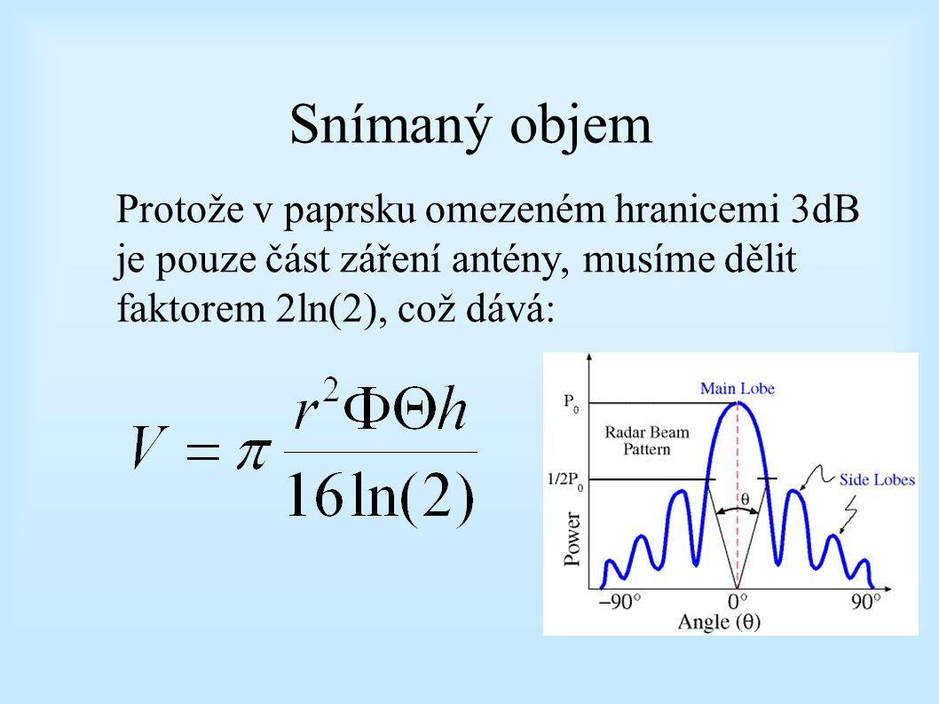 Snímaný objem Protože v paprsku omezeném hranicemi 3dB je pouze část záření antény, musíme dělit faktorem 2ln(2), což dává: