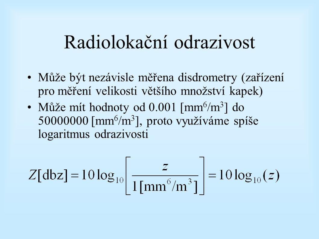 Radiolokační odrazivost