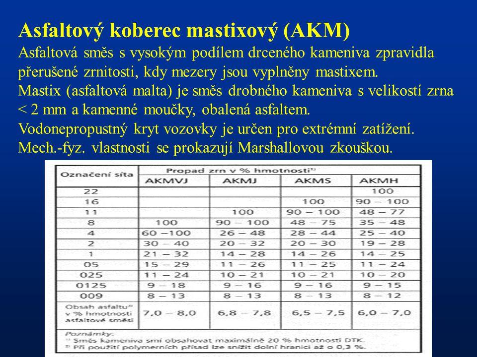 Asfaltový koberec mastixový (AKM)