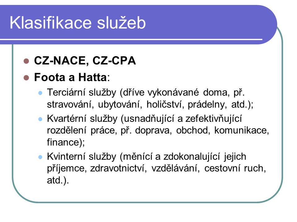Klasifikace služeb CZ-NACE, CZ-CPA Foota a Hatta: