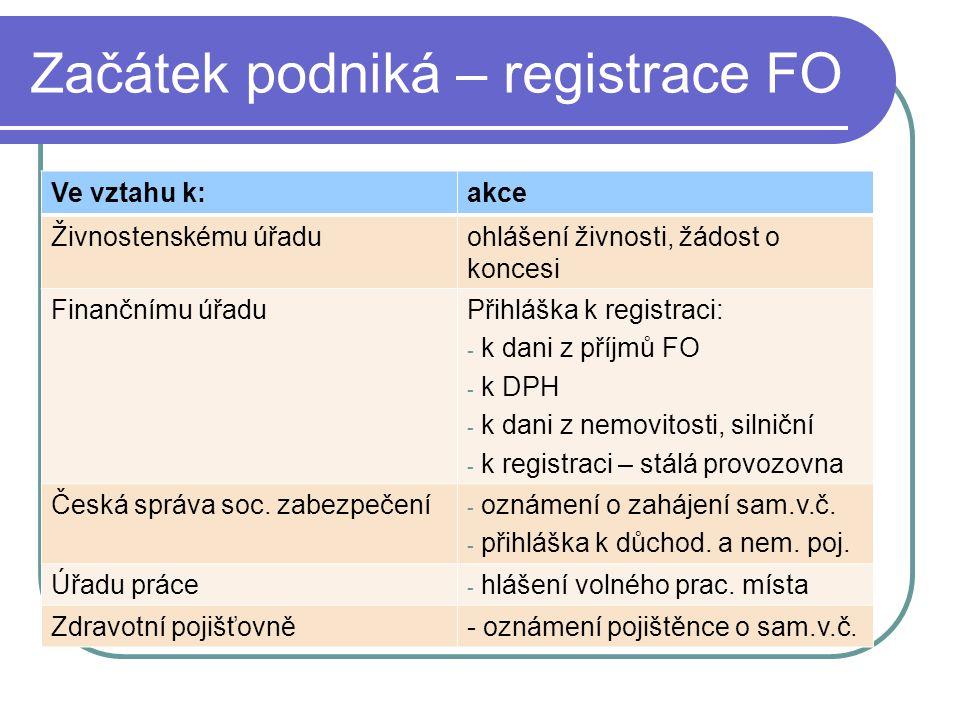 Začátek podniká – registrace FO