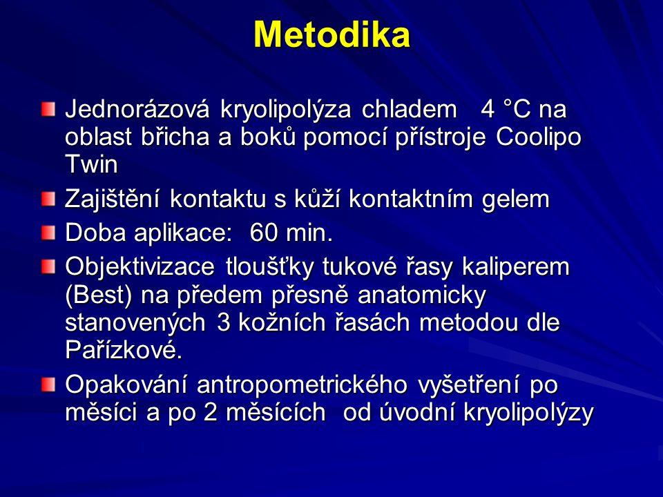 Metodika Jednorázová kryolipolýza chladem 4 °C na oblast břicha a boků pomocí přístroje Coolipo Twin.