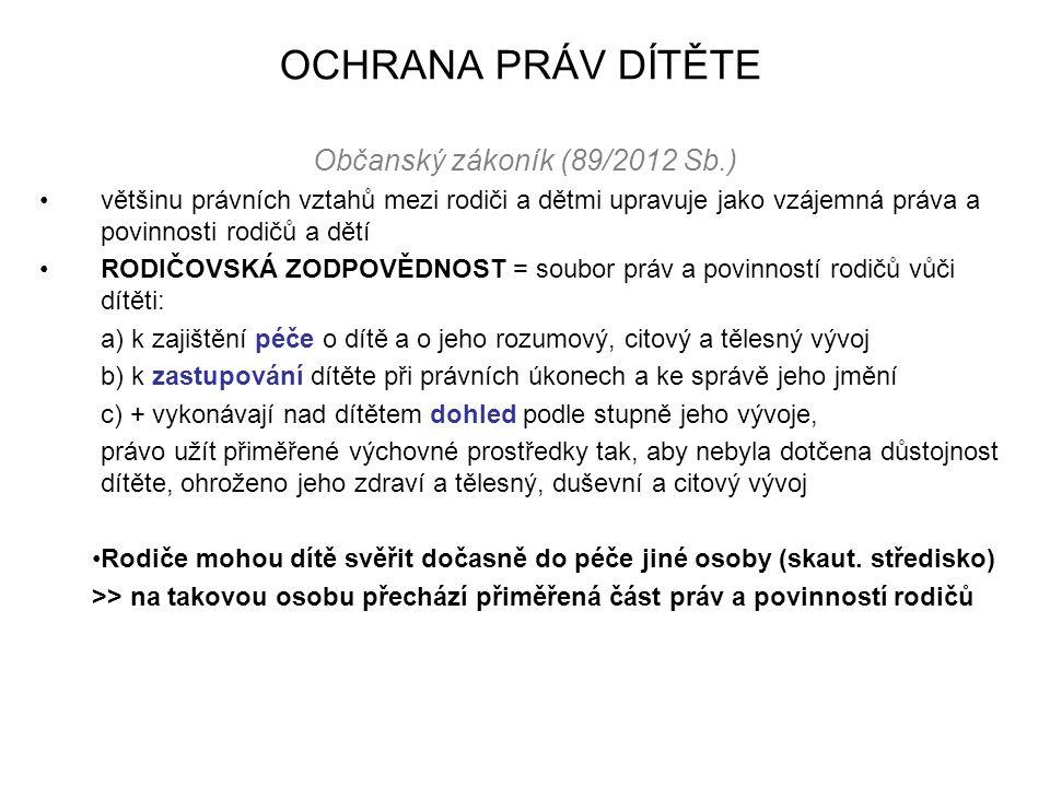 Občanský zákoník (89/2012 Sb.)