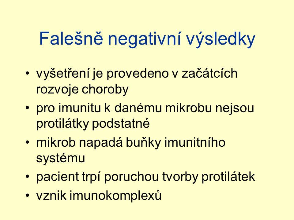 Falešně negativní výsledky