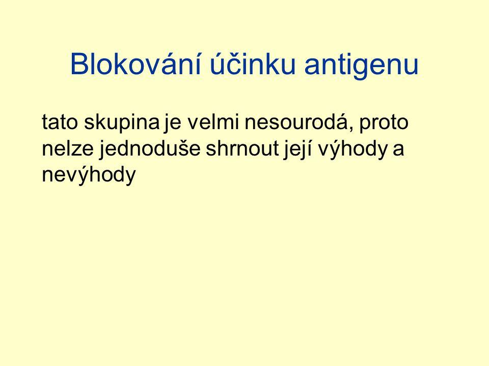Blokování účinku antigenu
