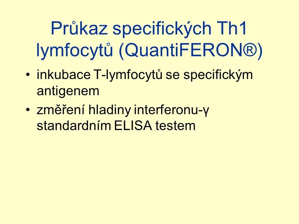 Průkaz specifických Th1 lymfocytů (QuantiFERON®)