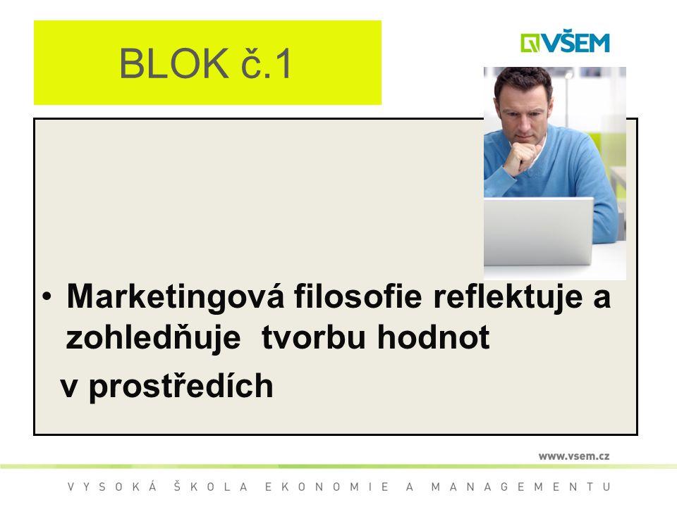 BLOK č.1 Marketingová filosofie reflektuje a zohledňuje tvorbu hodnot