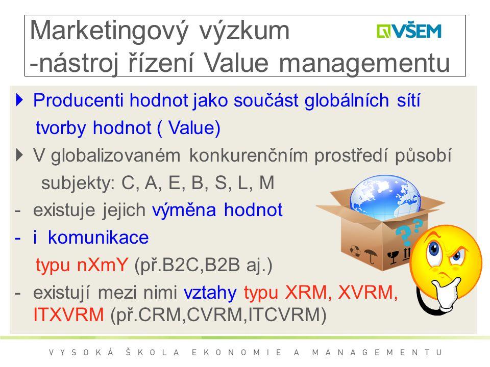 Marketingový výzkum -nástroj řízení Value managementu