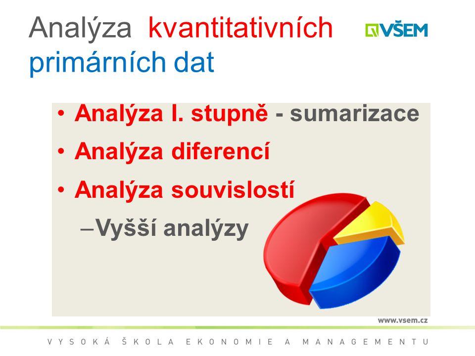 Analýza kvantitativních primárních dat