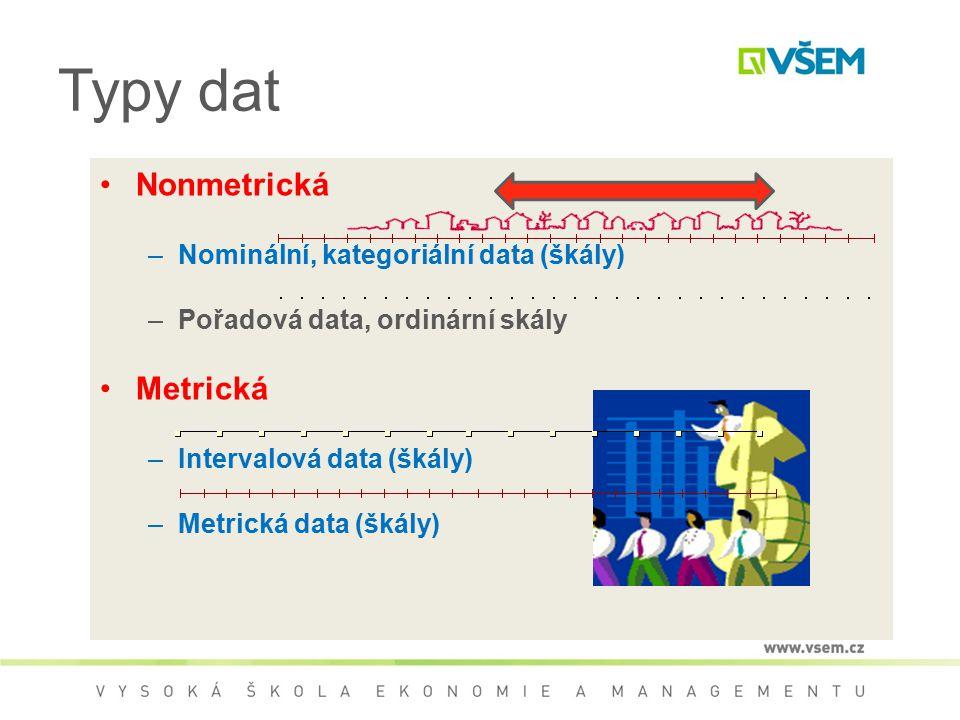 Typy dat Nonmetrická Metrická Nominální, kategoriální data (škály)