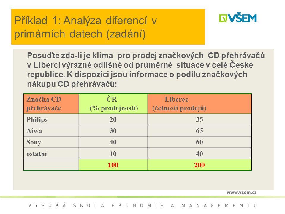 Příklad 1: Analýza diferencí v primárních datech (zadání)