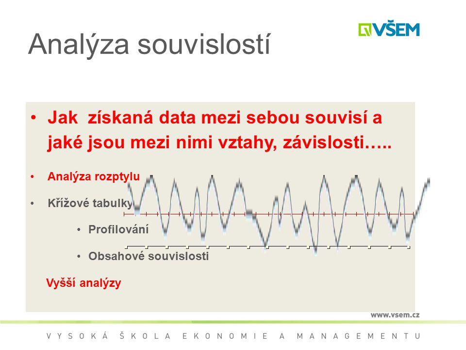 Analýza souvislostí Jak získaná data mezi sebou souvisí a jaké jsou mezi nimi vztahy, závislosti…..