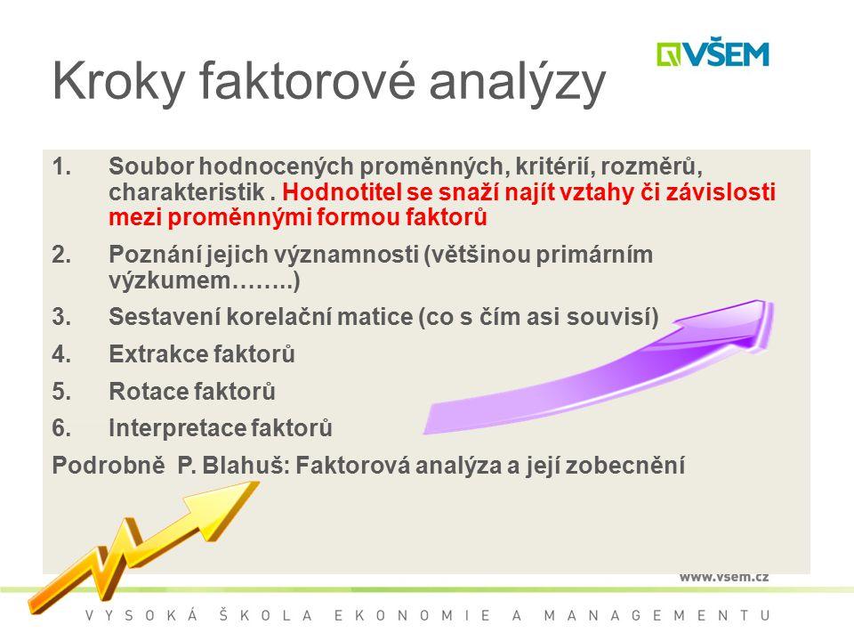 Kroky faktorové analýzy