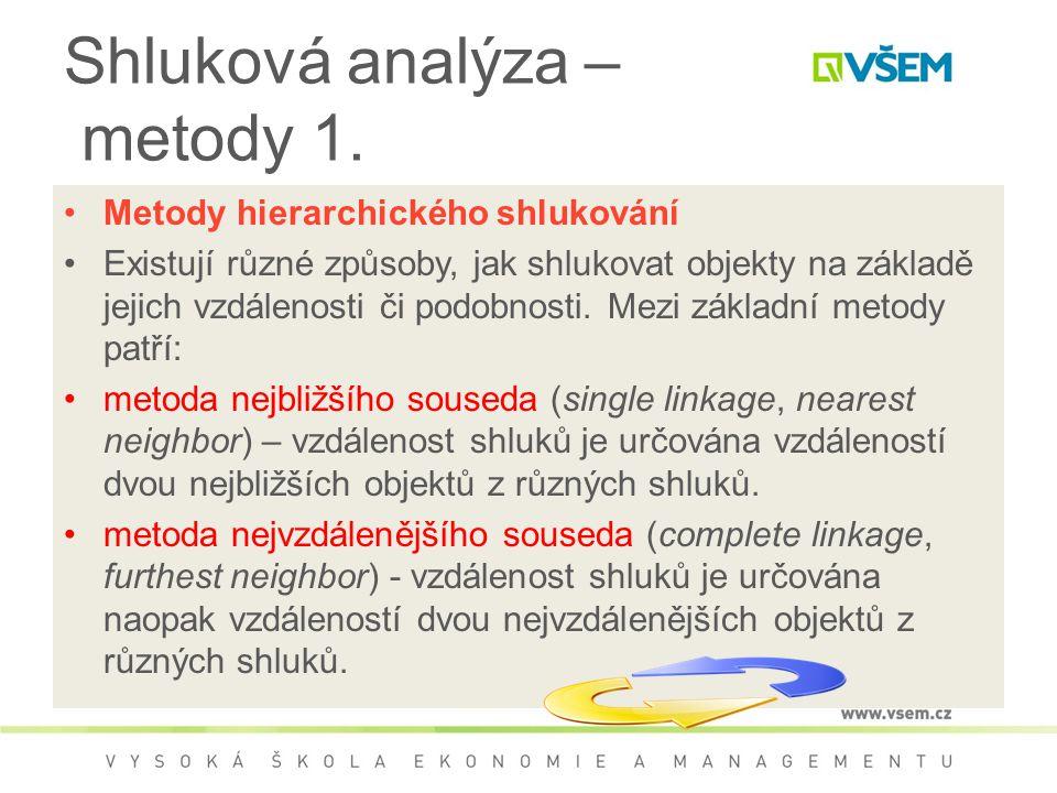 Shluková analýza – metody 1.
