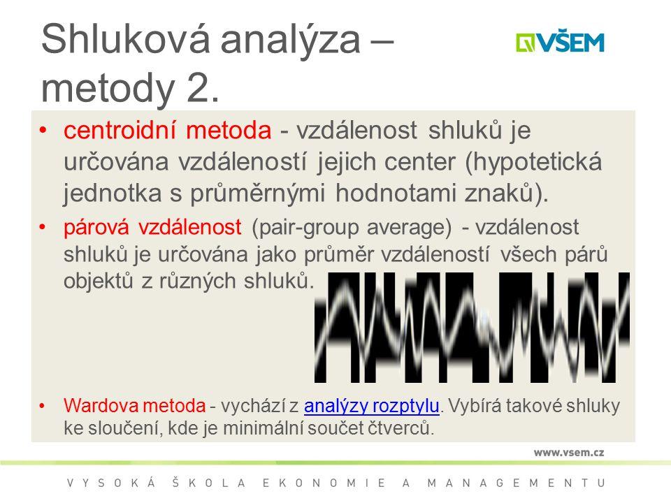 Shluková analýza – metody 2.