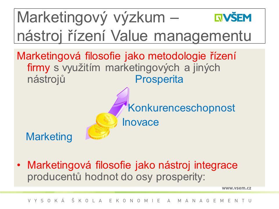 Marketingový výzkum – nástroj řízení Value managementu