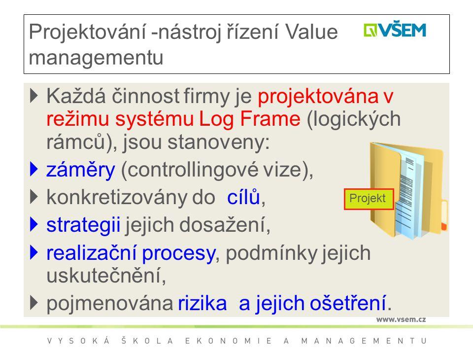 Projektování -nástroj řízení Value managementu