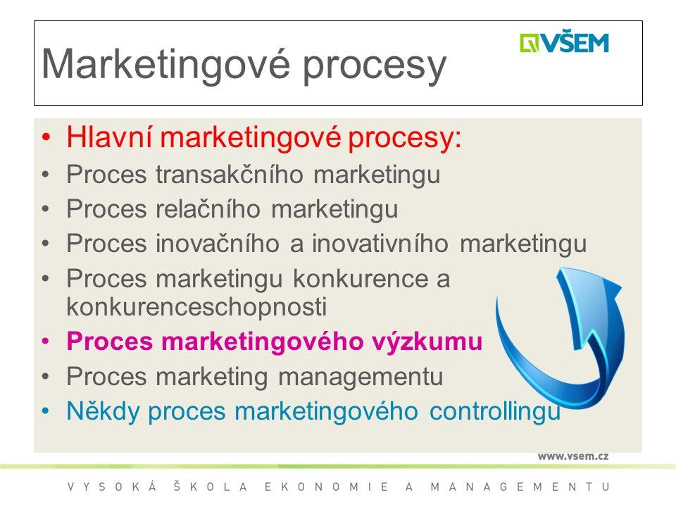 Marketingové procesy Hlavní marketingové procesy: