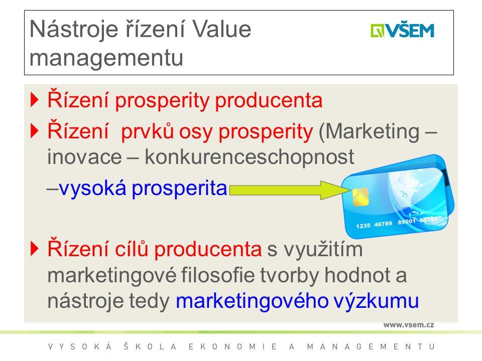 Nástroje řízení Value managementu