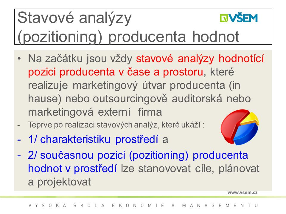 Stavové analýzy (pozitioning) producenta hodnot