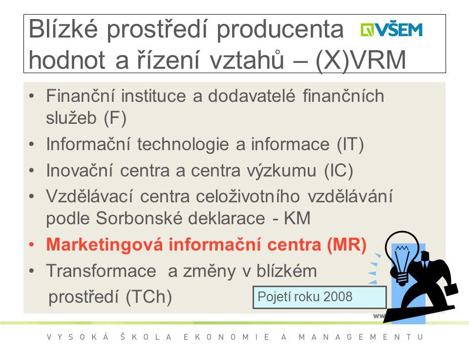 Blízké prostředí producenta hodnot a řízení vztahů – (X)VRM