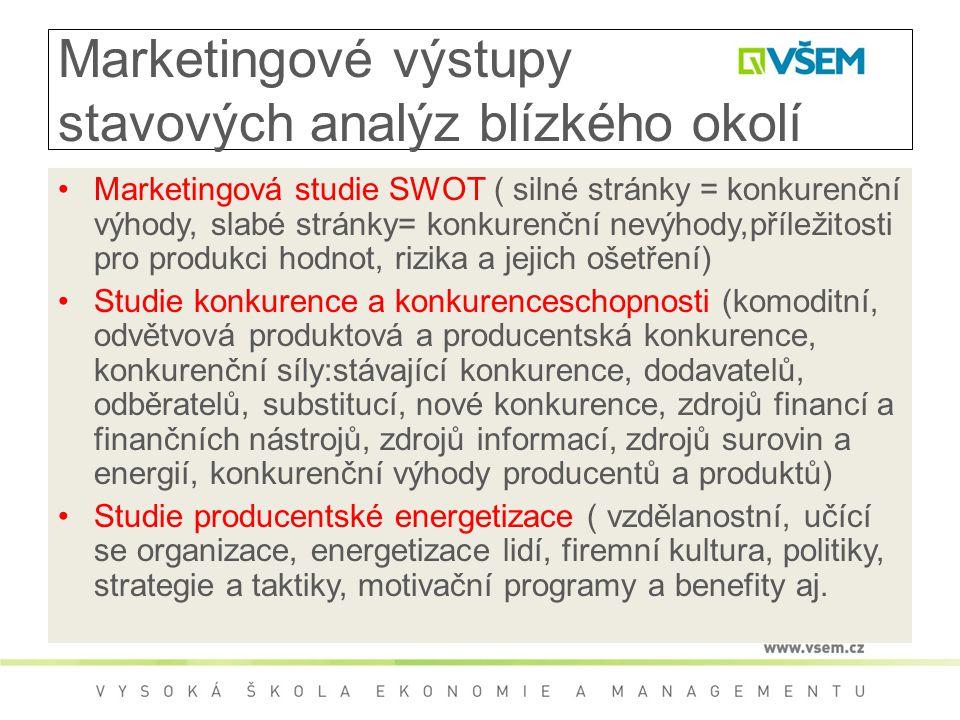 Marketingové výstupy stavových analýz blízkého okolí
