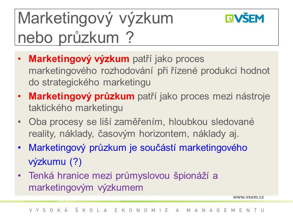 Marketingový výzkum nebo průzkum