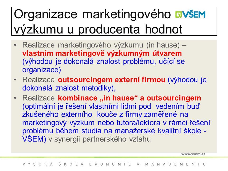 Organizace marketingového výzkumu u producenta hodnot