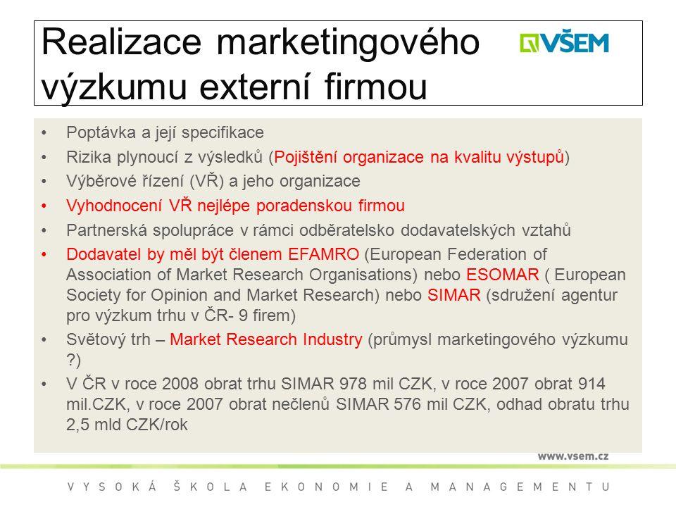 Realizace marketingového výzkumu externí firmou