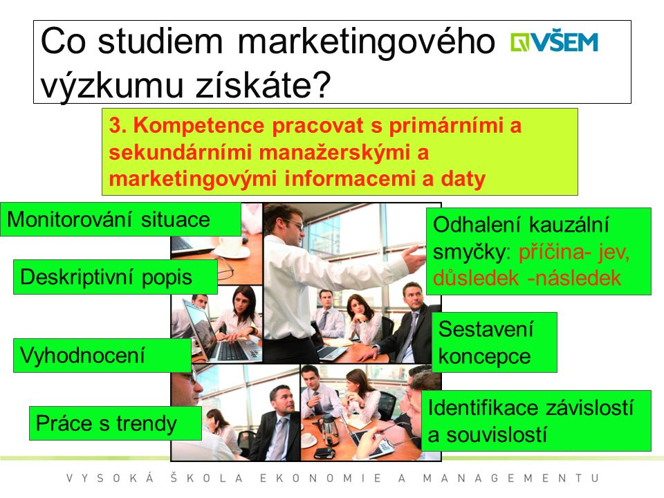 Co studiem marketingového výzkumu získáte