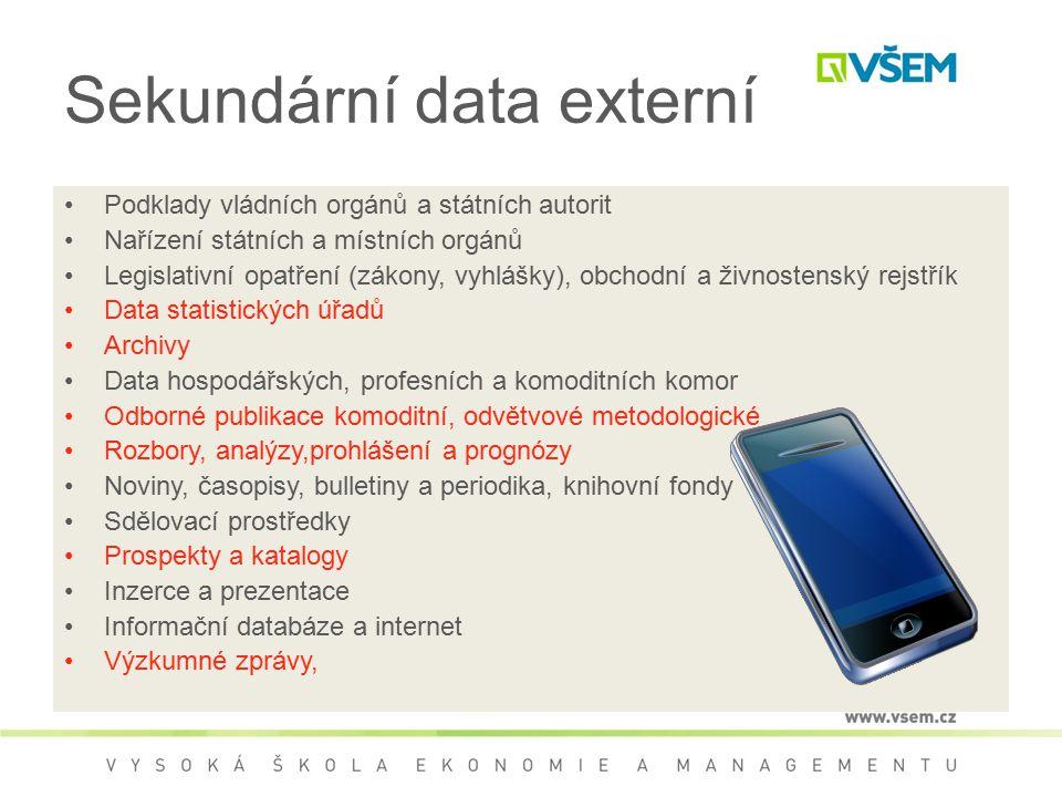Sekundární data externí
