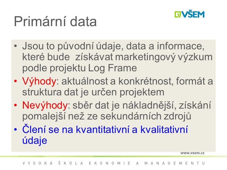 Primární data Jsou to původní údaje, data a informace, které bude získávat marketingový výzkum podle projektu Log Frame.