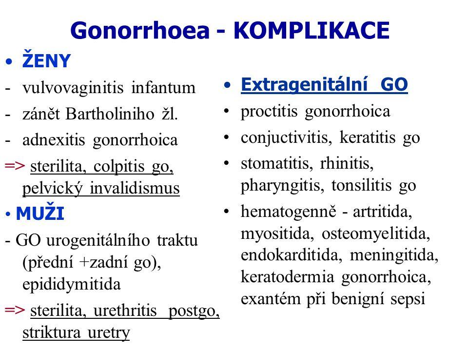 Gonorrhoea - KOMPLIKACE