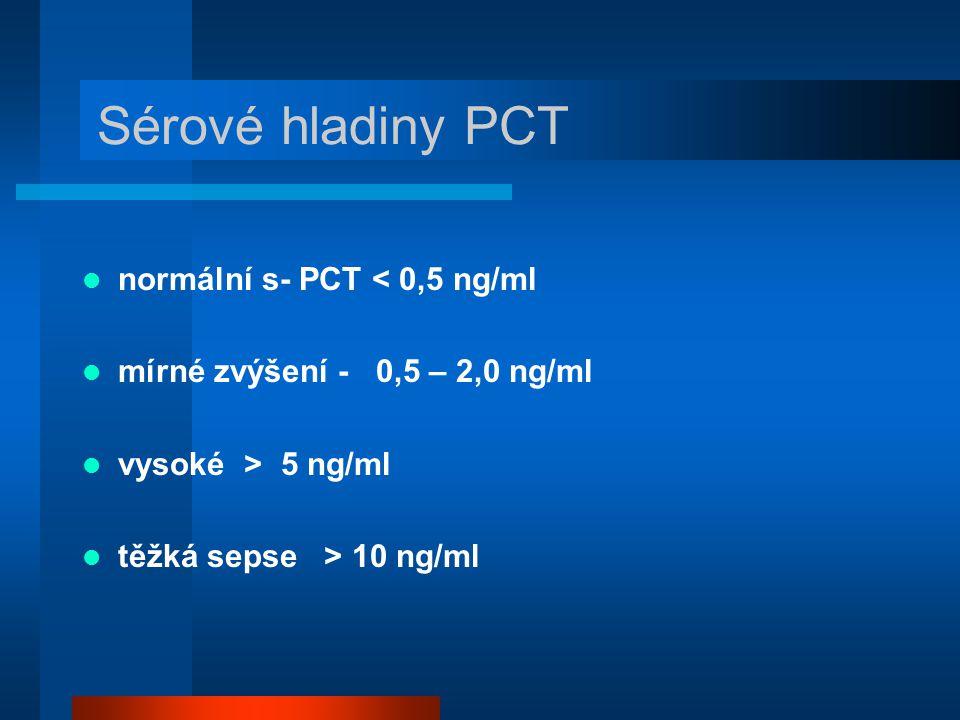 Sérové hladiny PCT normální s- PCT < 0,5 ng/ml