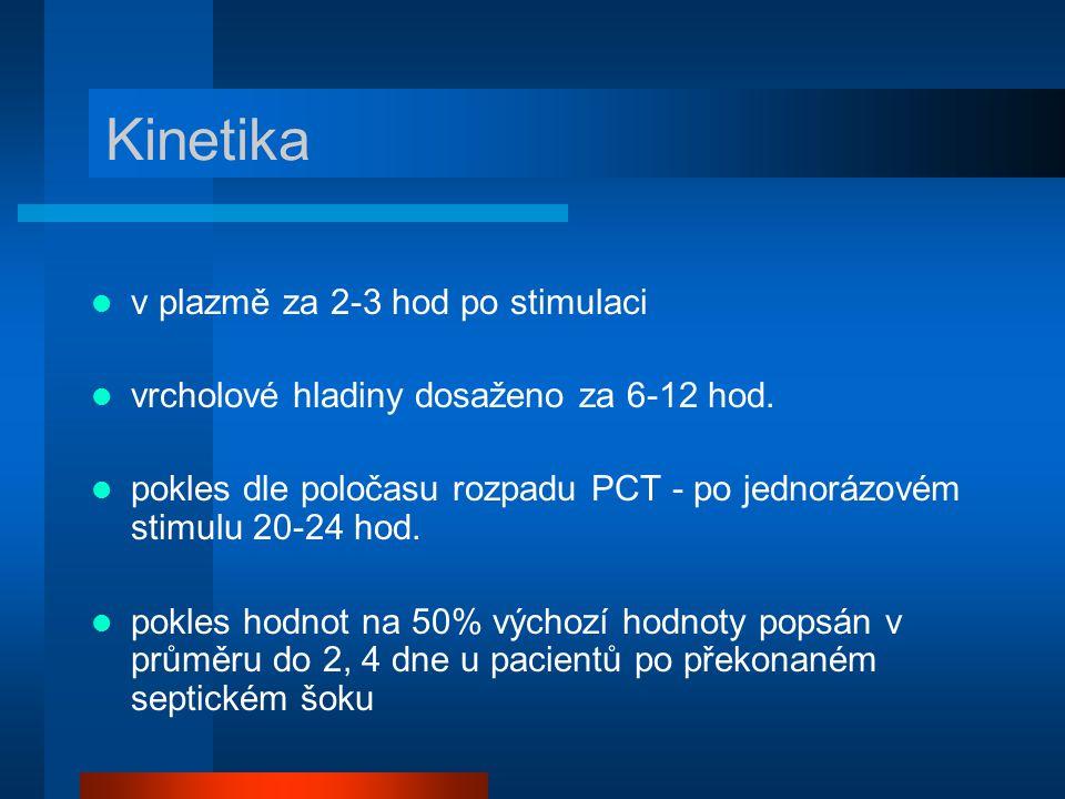 Kinetika v plazmě za 2-3 hod po stimulaci